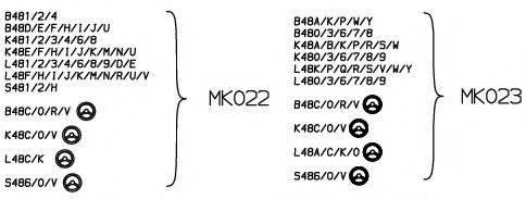 Опора стойки амортизатора MONROE MK022
